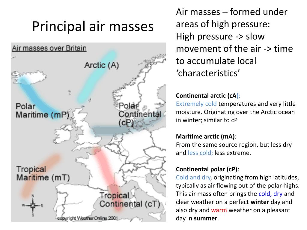 Air masses – formed under areas of high pressure: