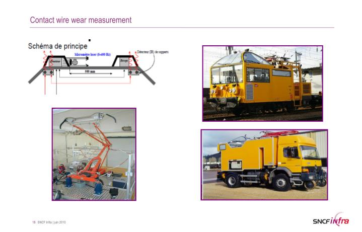 Contact wire wear measurement