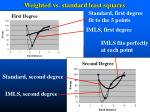 weighted vs standard least squares