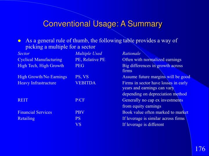 Conventional Usage: A Summary