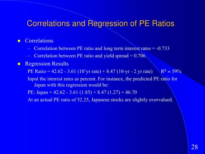 Correlations and Regression of PE Ratios
