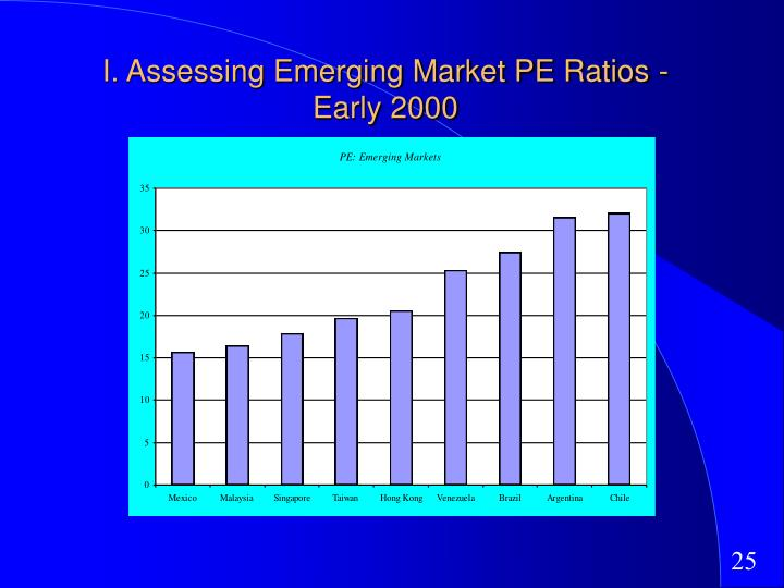 I. Assessing Emerging Market PE Ratios - Early 2000