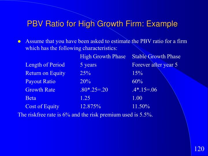 PBV Ratio for High Growth Firm: Example