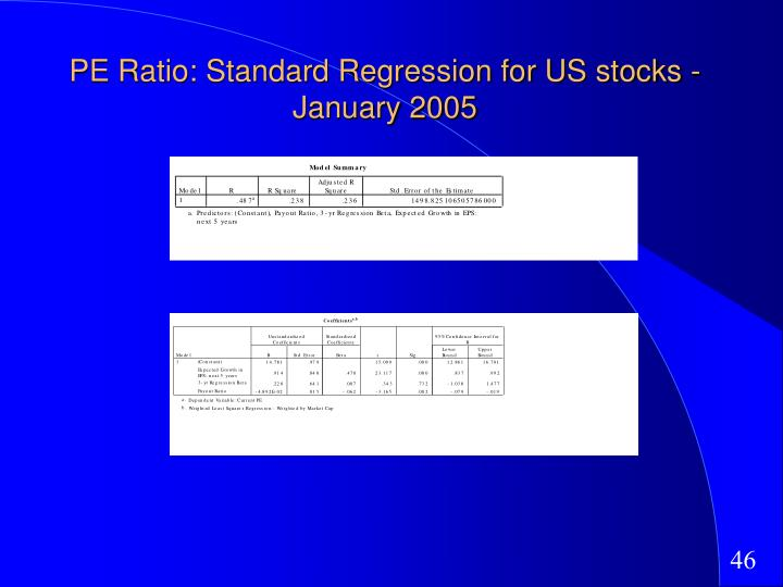 PE Ratio: Standard Regression for US stocks - January 2005