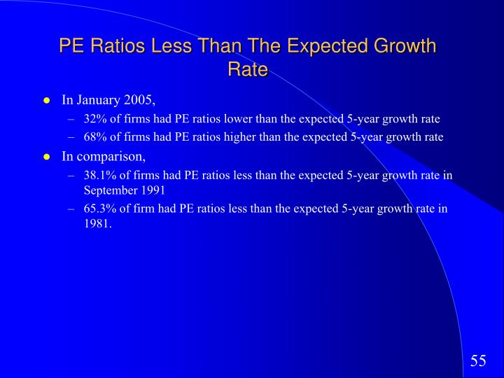 PE Ratios Less Than The Expected Growth Rate