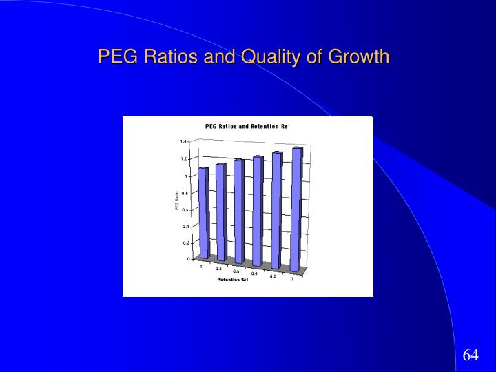 PEG Ratios and Quality of Growth
