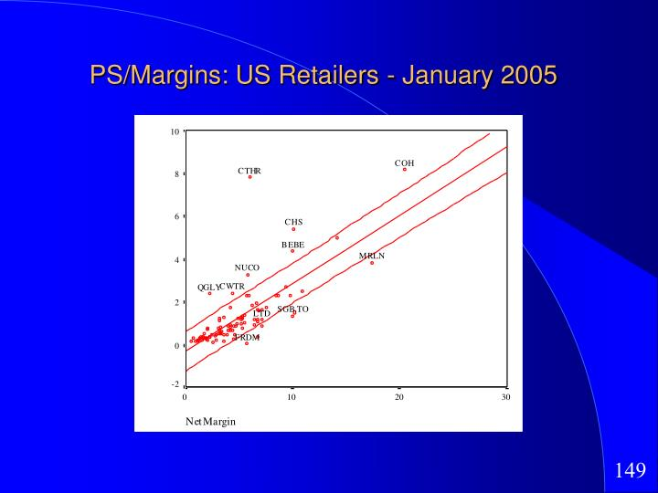 PS/Margins: US Retailers - January 2005