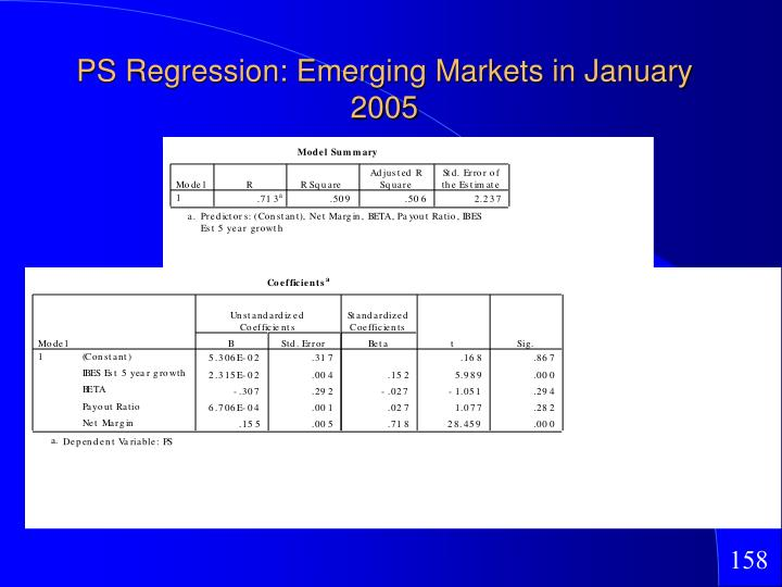 PS Regression: Emerging Markets in January 2005