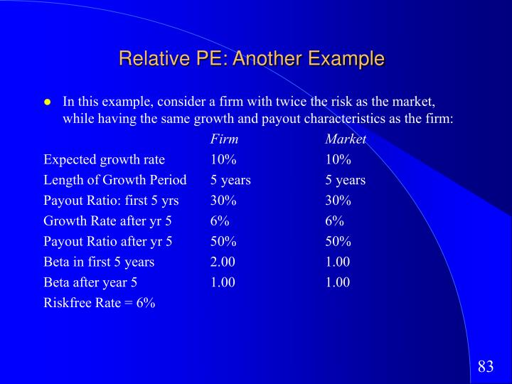 Relative PE: Another Example