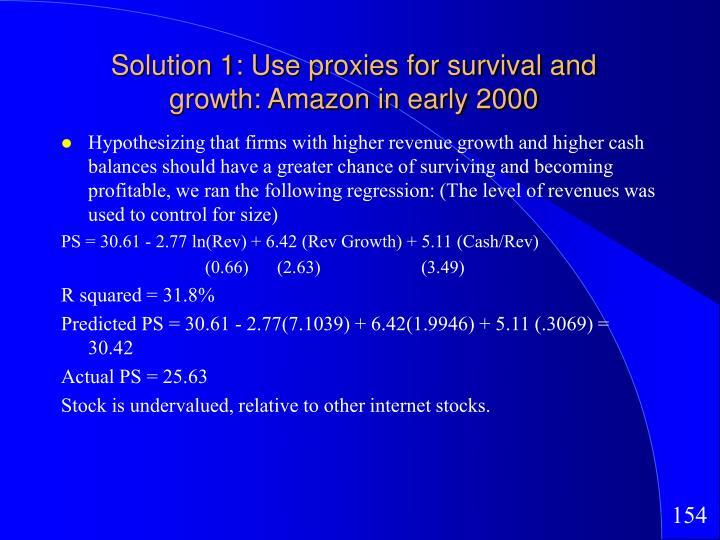 Solution 1: Use proxies for survival and growth: Amazon in early 2000