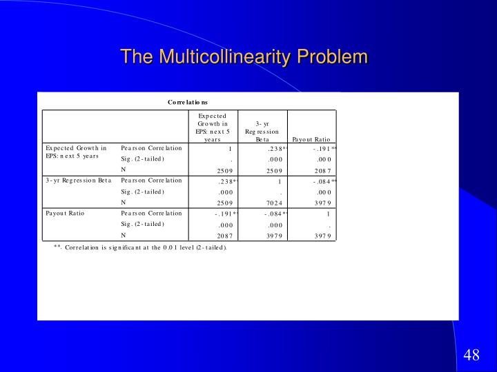 The Multicollinearity Problem