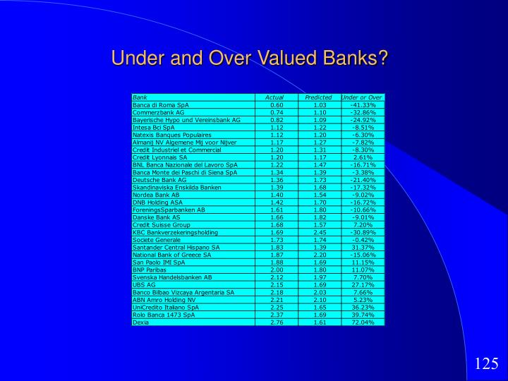 Under and Over Valued Banks?