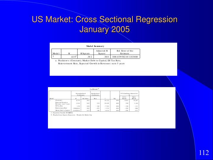 US Market: Cross Sectional Regression