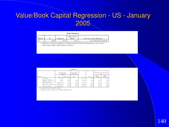 Value/Book Capital Regression - US - January 2005