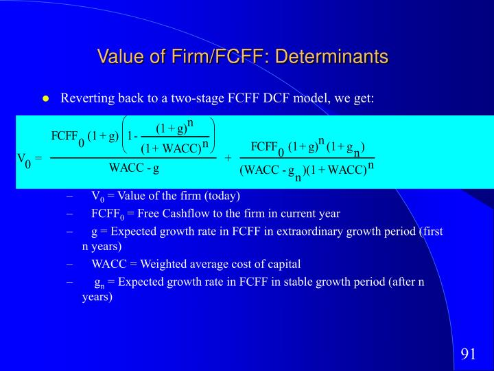 Value of Firm/FCFF: Determinants