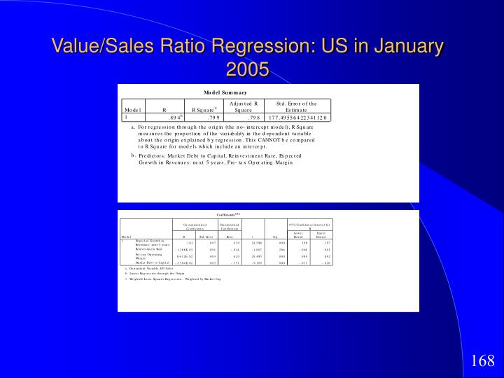Value/Sales Ratio Regression: US in January 2005
