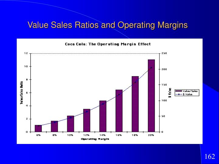 Value Sales Ratios and Operating Margins