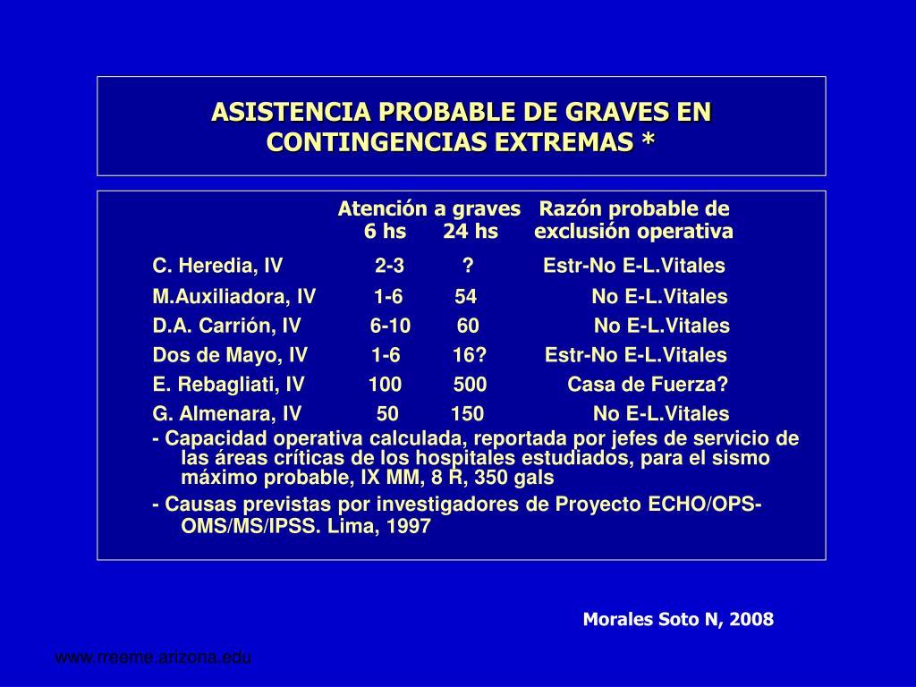 ASISTENCIA PROBABLE DE GRAVES EN CONTINGENCIAS EXTREMAS *