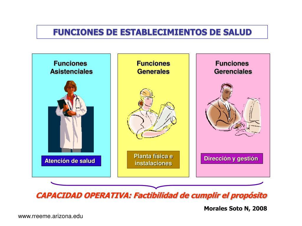 FUNCIONES DE ESTABLECIMIENTOS DE SALUD