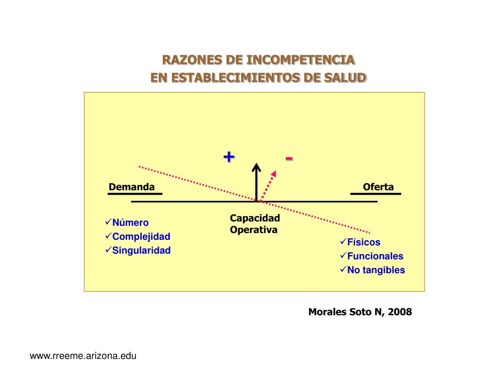RAZONES DE INCOMPETENCIA