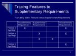 tracing features to supplementary requirements