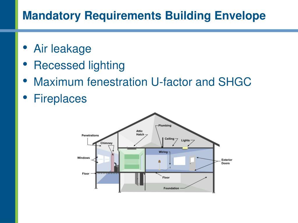 Mandatory Requirements Building Envelope