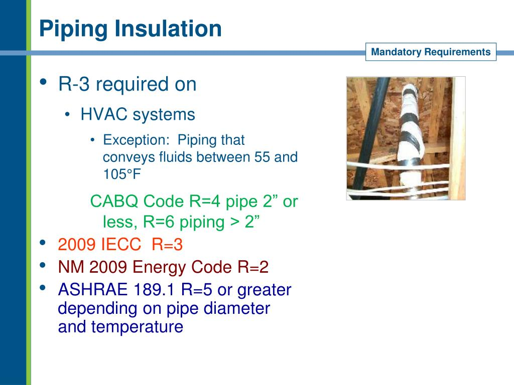 Piping Insulation