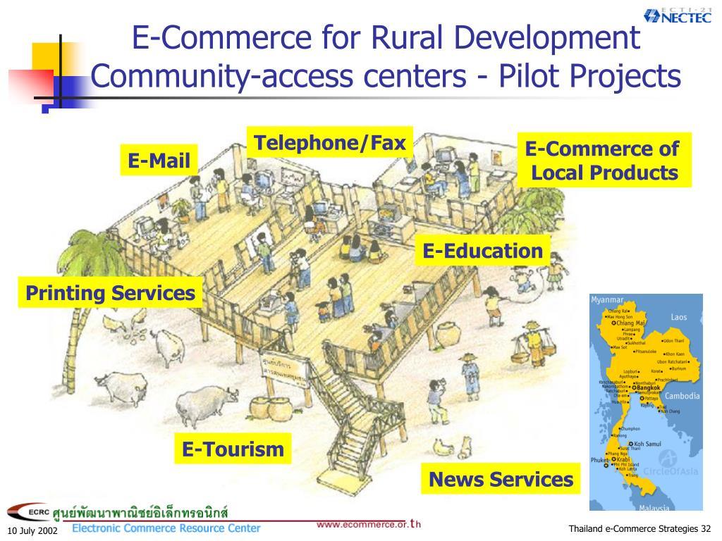 E-Commerce for Rural Development