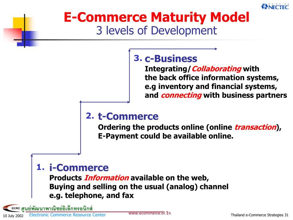 E-Commerce Maturity Model