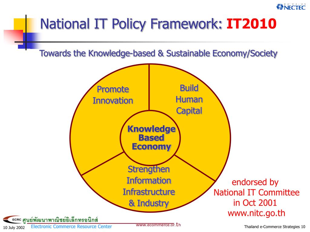 National IT Policy Framework: