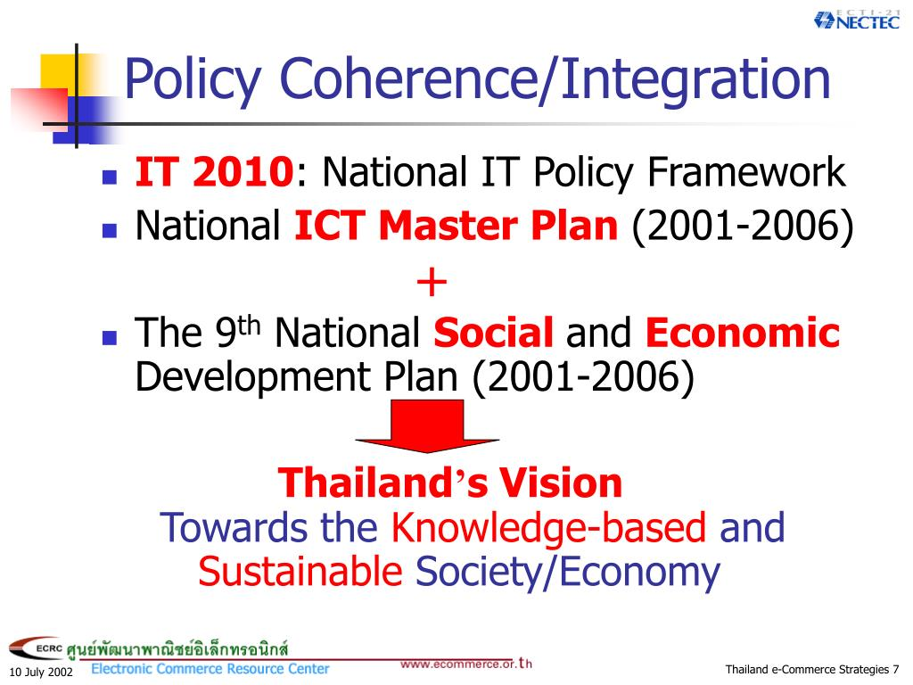 Policy Coherence/Integration