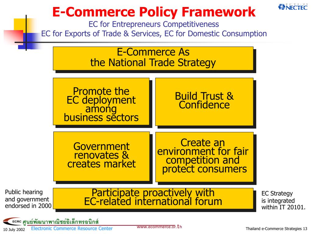 E-Commerce Policy Framework
