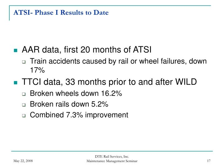 ATSI- Phase I Results to Date