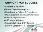 support for success