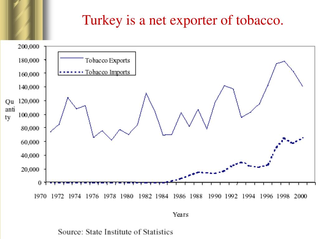 Turkey is a net exporter of tobacco.