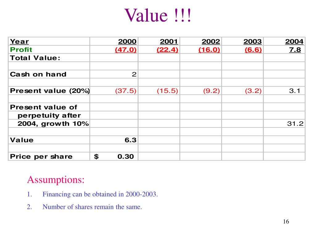 Value !!!