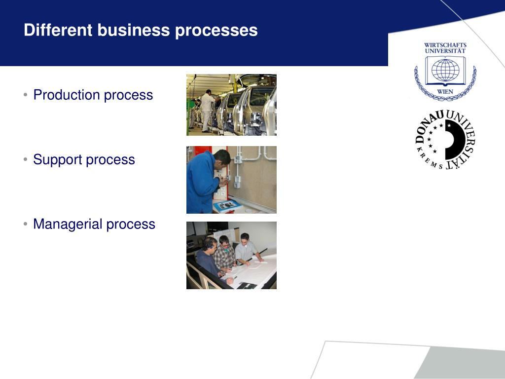 Different business processes