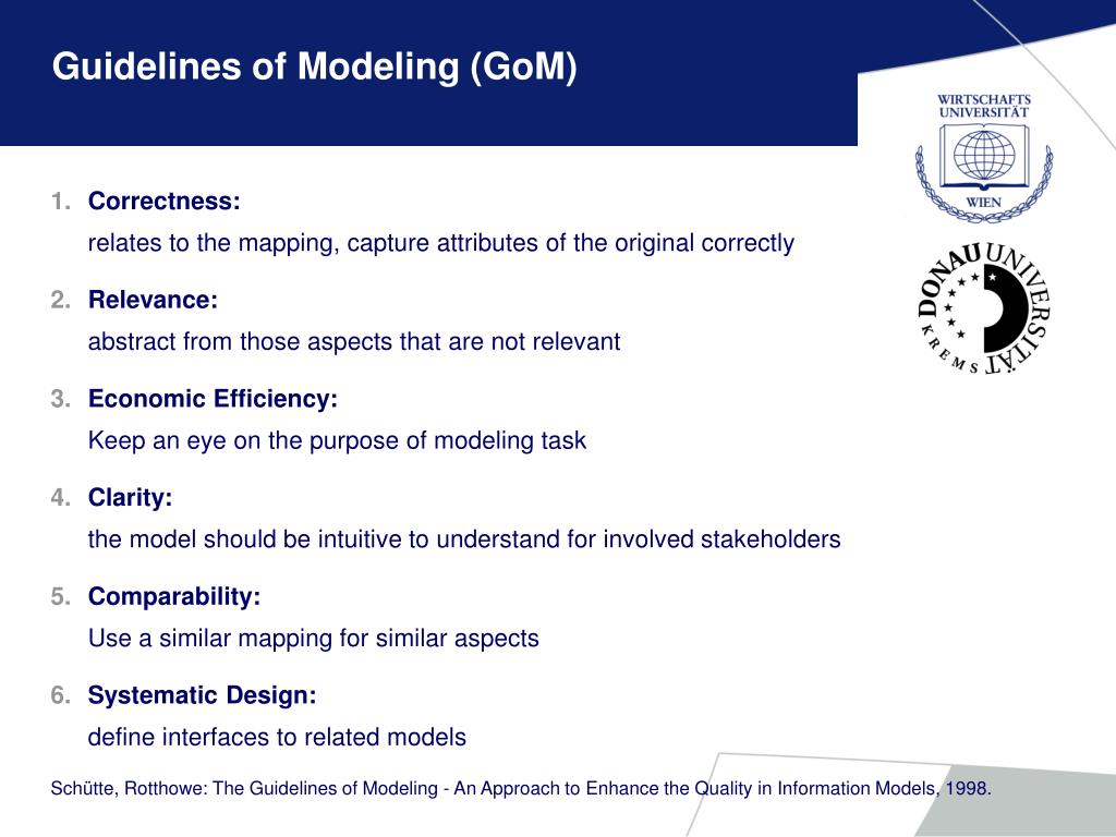 Guidelines of Modeling (GoM)