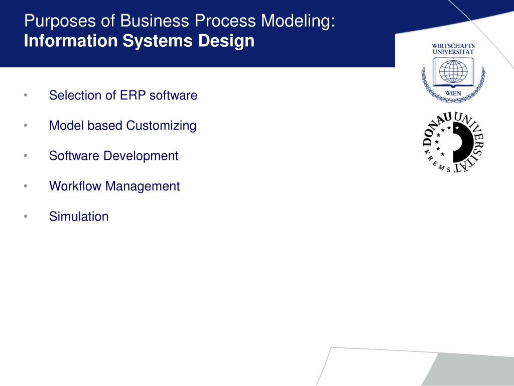 Purposes of Business Process Modeling