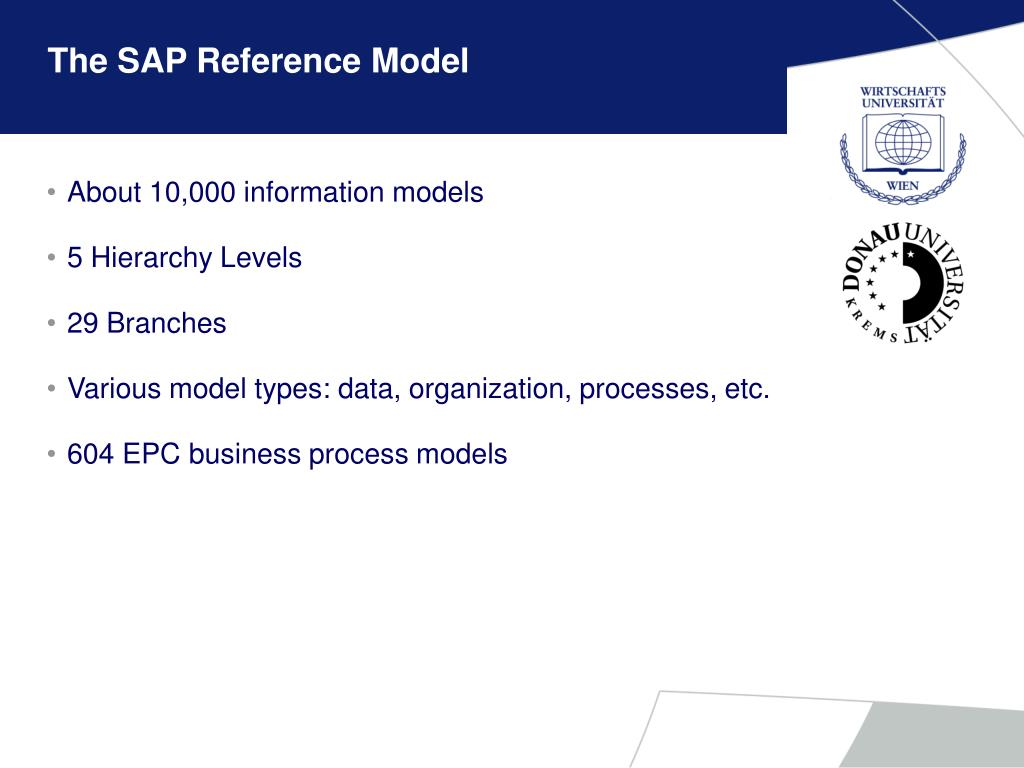 The SAP Reference Model