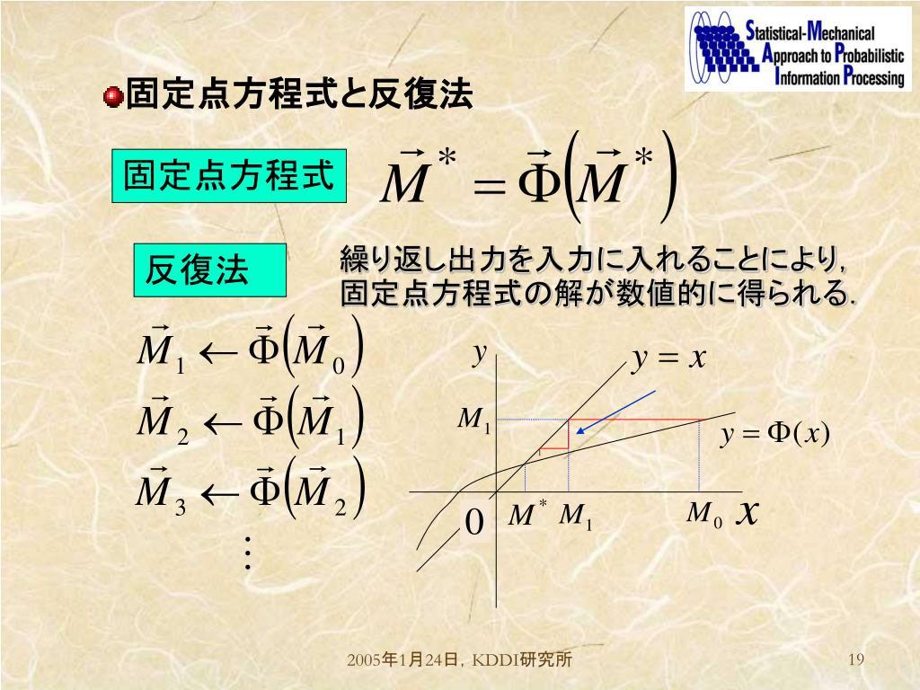 固定点方程式