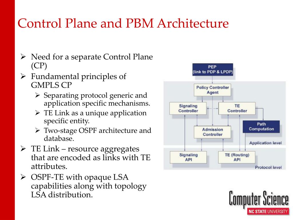 Need for a separate Control Plane (CP)