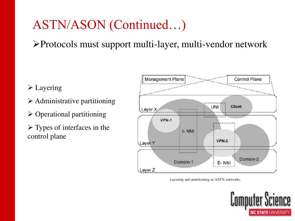 ASTN/ASON (Continued…)