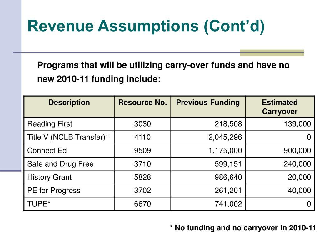 Revenue Assumptions (Cont'd)
