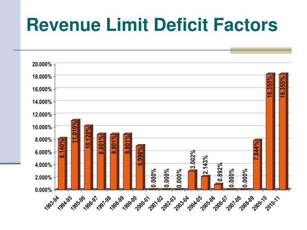 Revenue Limit Deficit Factors