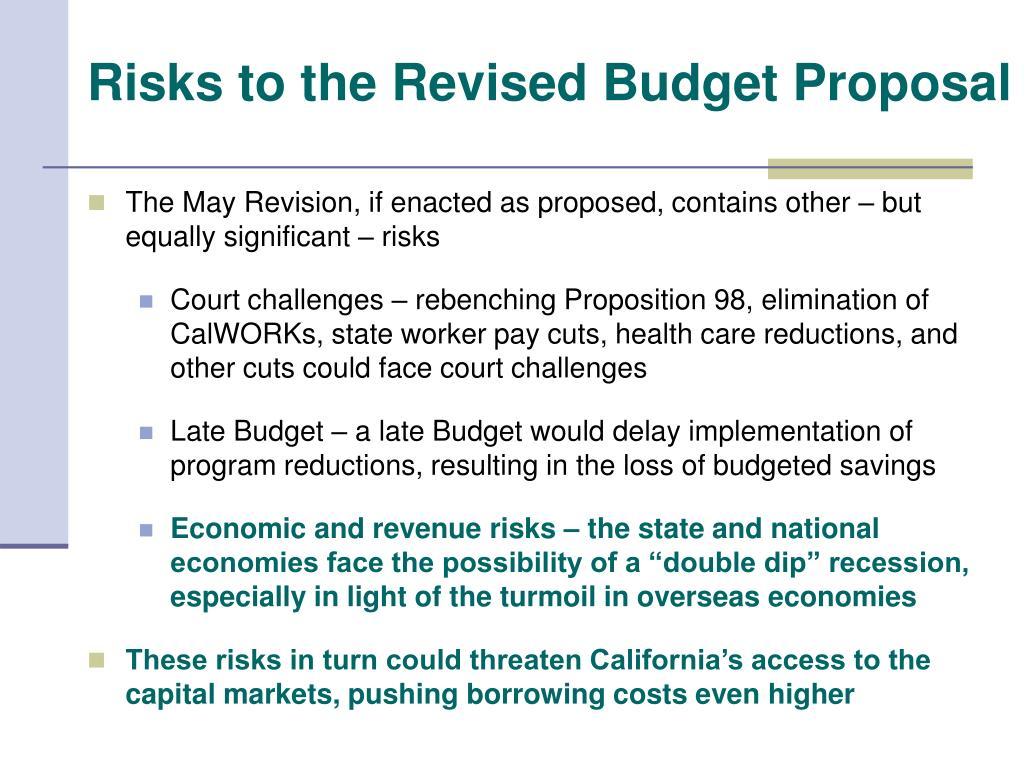 Risks to the Revised Budget Proposal