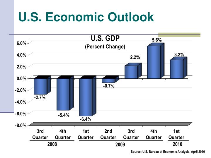 U s economic outlook