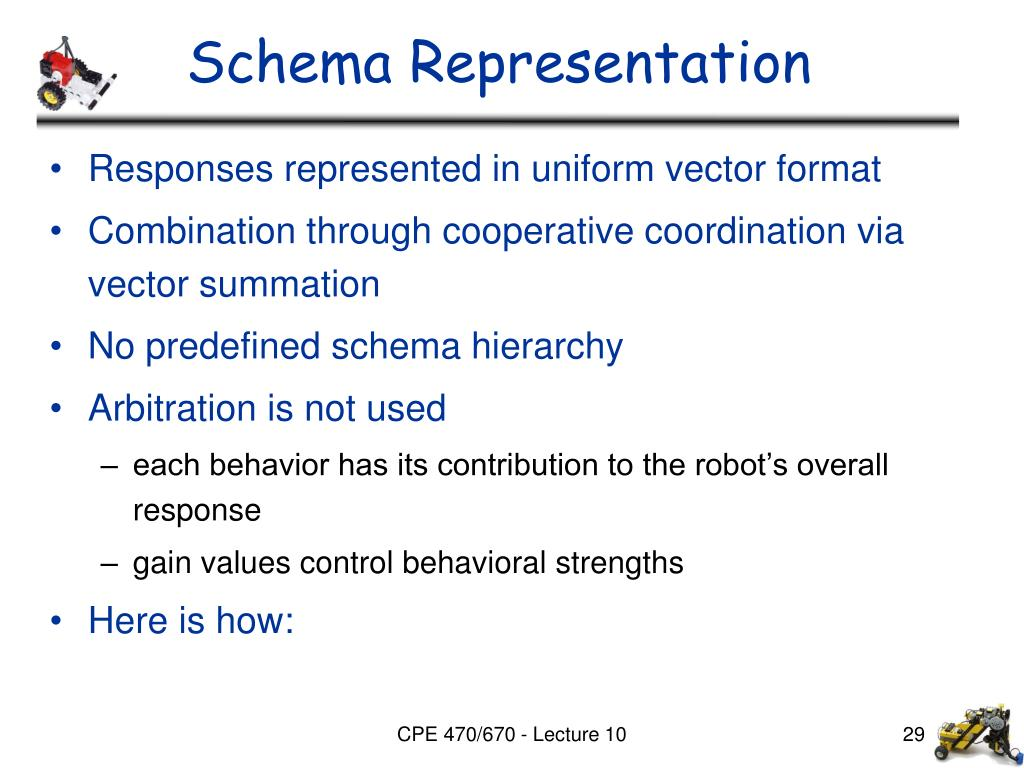 Schema Representation