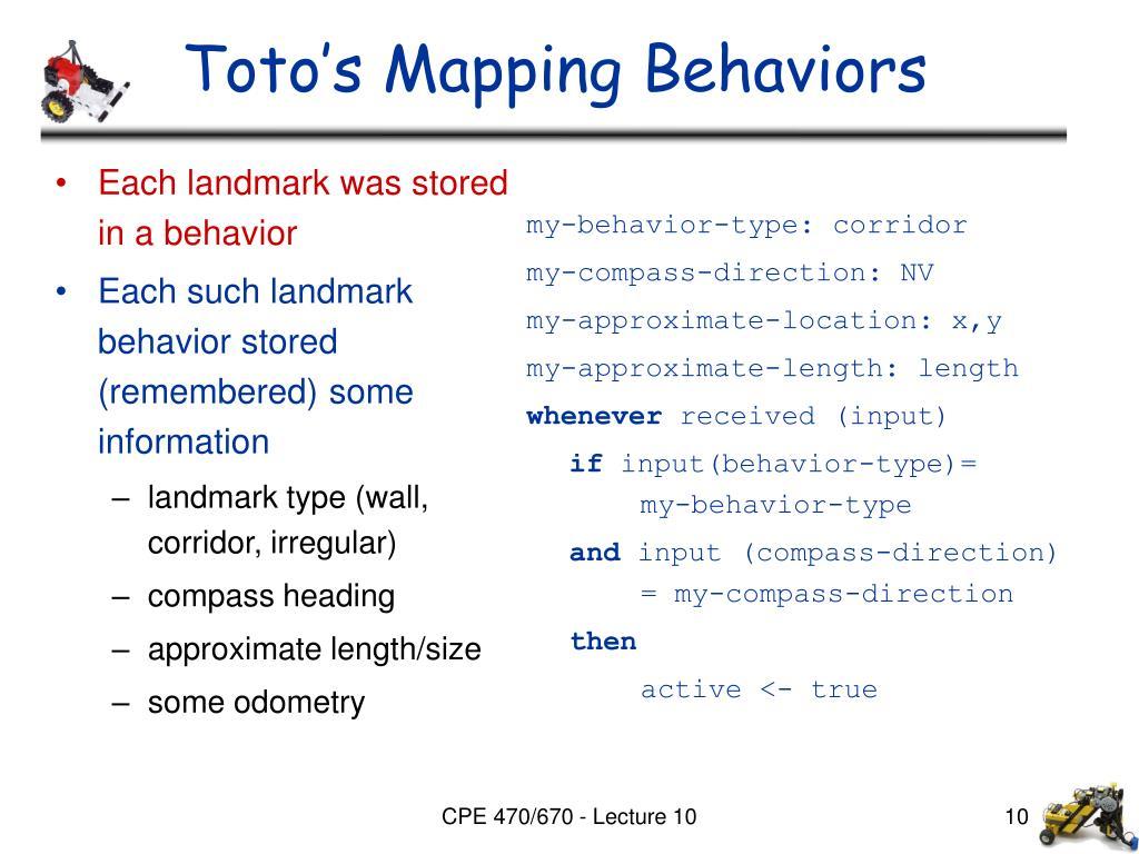 Each landmark was stored in a behavior