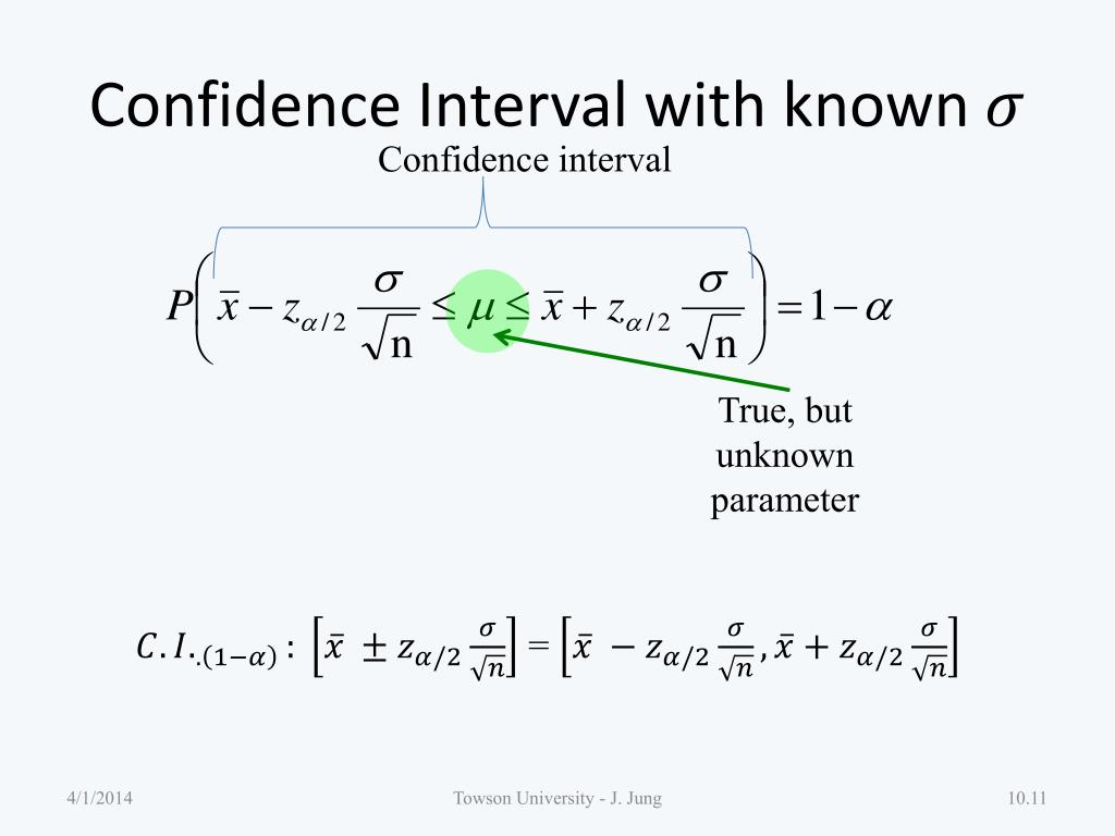 Confidence Interval with known